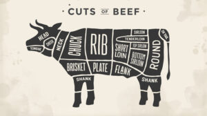 Best Cuts of Beef to Smoke